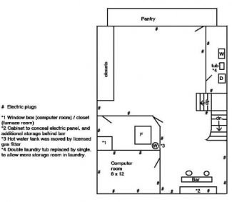 The Basement Renovation: The Floor Plan